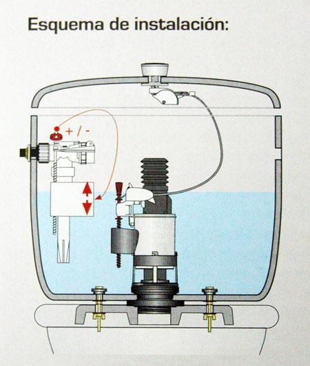 Ahorradores de agua para cisternas kit descarga completa for Wc sin agua